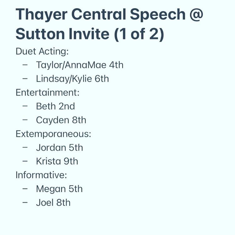 Sutton Meet Results 1/2